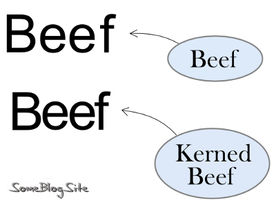 kerned_beef