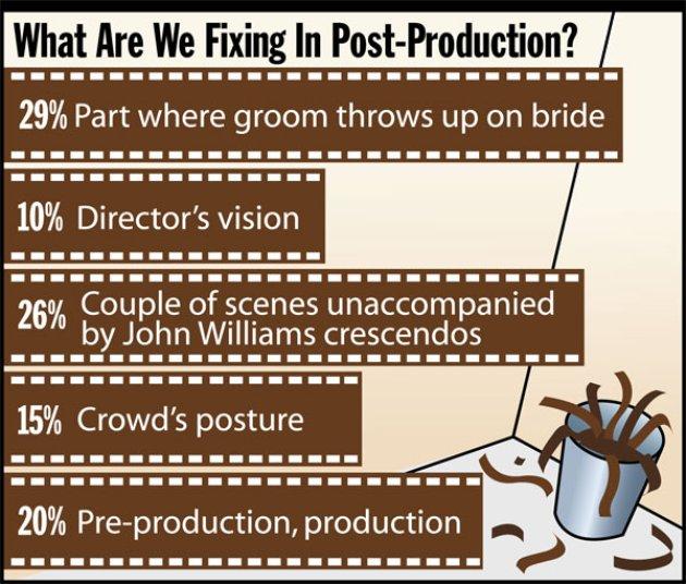 fixing_in_post