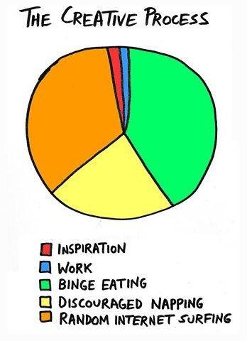 creative_pie_chart